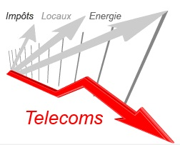 solution telephone entreprise